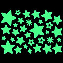 glow a parede da casa em The Dark Star stickers set