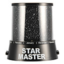 Flashing Colorful Sky Star Master LED Night Light