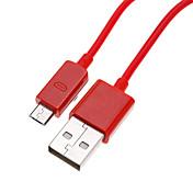 La cuerda colorida del cable del cargador Micro USB Ronda de datos para Samsung Móviles