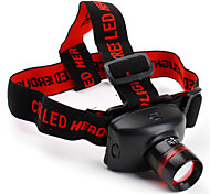 TK17 Cree XR-E Q5 Adjustable 3 Modes Zoom Headlamp