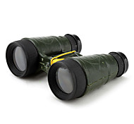 Trick-your-friend Bleedy Eye Binoculars