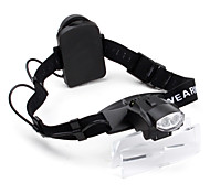 Adjustable 2-LED Illuminating Magnifier (1.0x -6.0x)
