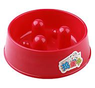FeedBetter Medium Anti-Choking Bowl for Dogs Pets (17 x 17cm)