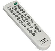 Universal TV Remotes for Up to 1000 Brand TV
