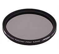 Pixel 52mm CPL Filter Circular Polarizer Filter