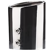Stylish Stainless Steel Car Exhaust Pipe Muffler Tip for Honda CRV