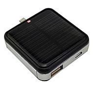 QW1155 2200mAh alta capacidad de carga de energía del Banco de Phone/MP4/iPhone/iPad Mobile
