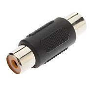 RCA Female to Female Adapter