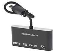 Adaptador HDTV y lector de tarjetas de OTG