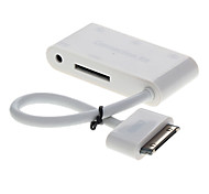 HUB USB de sincronização de carga para a Série iPad Connection Kit