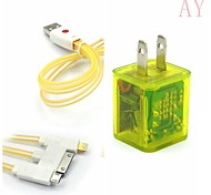 LED Flashing Light Dual USB 2-Port Charger Adapter PLUS Smiling Face 3in1 USB Cable for Samsung/iPhone/iPad/HTC AX Suit