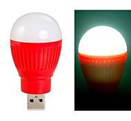 Ball Bulb Shaped Super Bright USB Powered Mini LED Night Light (Red)