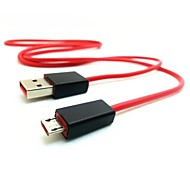 0.9M 3ft Micro USB Fast Charging Cord for Sony HTC Samsung S3/S4/S5 Beats Pill Red