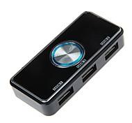 2.1A 3-port USB Car Charger