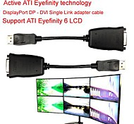 ATI Eyefinity Active DisplayPort to DVI Converter Cable Support ATI Eyefinity 6 LCD Support 4K*2K 20cm
