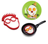 forme de la tête de l'anneau œuf de charater de bande dessinée pour le petit déjeuner, des ustensiles de cuisine de moule d'oeuf,