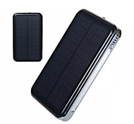 Universal 10000mAh Portable Dual USB External Solar Power Bank /Backup Battery Charger for iPhone iPad Other Smartphone