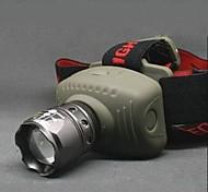 Aluminium Alloy Three Gears Adjustable Zoom Bald Head Lamp