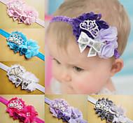 ChildernBaby Hairband Girls Hair Accessories Baby Girl Chiffon Flower Headband Infant Hair Weave Band