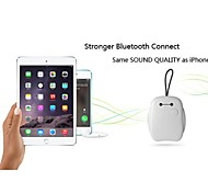 Smart Extra Bluetooth Connect SIM Card Calling Device for iTouch/iPad/iPhone