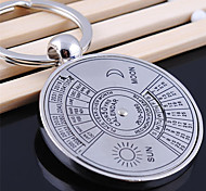 Calendar Key Chain with Spin Function (1995-2044)
