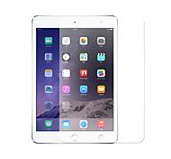 RetinaGuard® Anti-blue Tempered Glass Screen Protector for iPad mini1/2/3