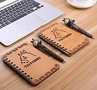 Notebooks criativas Fofinho / Negócio