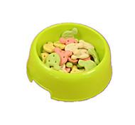 Dog Feeders Pet Bowls & Feeding Waterproof / Casual/Daily Green Plastic