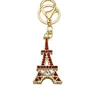 Porte-clés Bijoux Personnalisé Femme