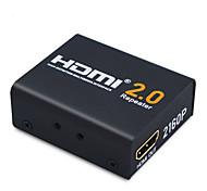 HDMI 2.0 Удлинитель, HDMI 2.0 to HDMI 2.0 Удлинитель Female - Female 4K*2K Позолоченная медь 20 Гб/сек.