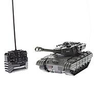 Armée rechargeable Vert Réservoir à distance Bettle contrôle (Modèle: 5895-A)