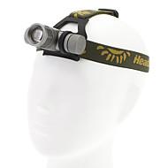 3-Mode Cree XR-E Q5 Zoom LED Headlamp(200LM, 1x18650, Silver)