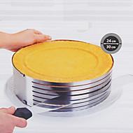 Flexible Round Baking Mold, Metal Diameter 26-30cm Height 9cm