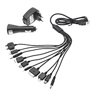 Universal Multifunctional AC Wall&Car Charger Suitable for Most Mobile Devices