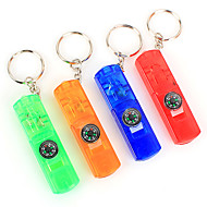 Key Chain Flashlights LED 1 Mode lower than 400 Lumens Nonslip grip Others Everyday Use - Others , Blue / Green / Orange / Red Plastic