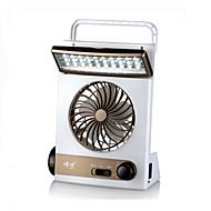 LED-Zaklampen LED 2 Mode 250 Lumens Oplaadbaar Anderen Lithium Batterij Kamperen/wandelen/grotten verkennen / Dagelijks gebruik / Reizen-