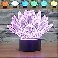 KWB 1 W RGB / Multicolor USB Dimmable / Sensor LED Table Lamps / Night Light 5V V