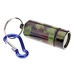 Small Camouflage Color Aluminum Alloy Medicine Bottle