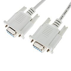RS232 DB9 f / f cablu (1,5 m)