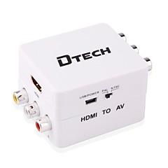 HDMI 1.4 Συσκευή Μετατροπής, HDMI 1.4 to 3RCA Συσκευή Μετατροπής Θηλυκό - Θηλυκό