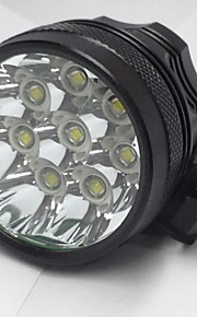 Hovedlygter / Cykellys LED 3 Tilstand 8000LM Lumens Vanntett / Genopladelig / Night Vision Cree XM-L U2 18650Camping/Vandring/Grotte