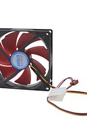 CPU-Lüfter DC12V (100 * 100 * 25mm)