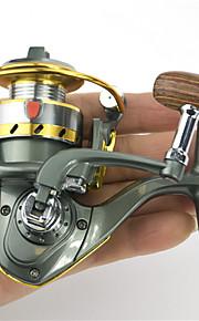 DEBAO DK150 5.2:1 12 Cuscinetti a sferaPesca a mulinello/Pesca a ghiaccio/Spinning/Pesca di acqua dolce/Altro/Pesca di carpe/Pesca