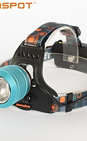 SUNSPOT HL680 3 Mode 600 Lumens Headlamps Rechargeable / High Power LED Cree XM-L T6 / Cree XP-E R3