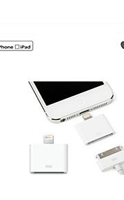 Konwerter dla iPhone 4 do iPhone 6 plus / 6 / 5s / 5