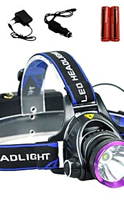 LS1792 Super Bright 2000Lm 3-Mode CREE XML T6 LED Head Light Lamp Focusing Adjustable Headlamp Headlight