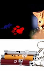Brinquedo Para Gato Brinquedo Para Cachorro Brinquedos para Animais Brinquedos de Laser Pegada camundongoVermelho Azul Rosa Amarelo