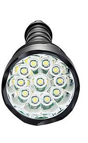 Verlichting LED-Zaklampen LED 3800 Lumens 5 Mode LED 18650 / AAA Dimbaar / Waterdicht / Super Light / Hoog vermogen