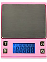 P320 Accurate Household Kitchen Scales (500g * 0.1g Pink)